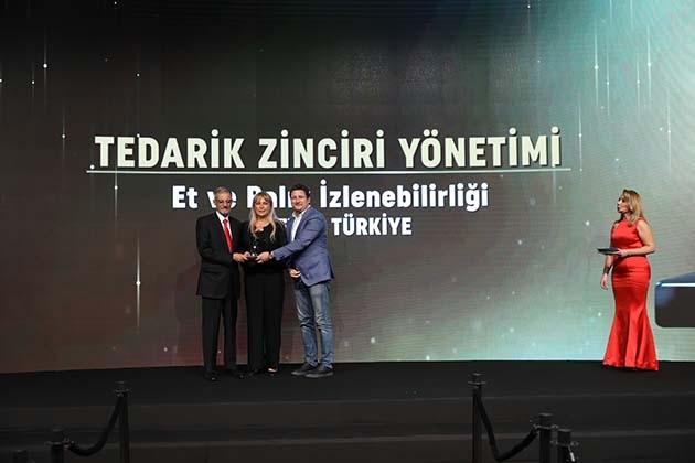 """Metro Türkiye """"Et ve Balık İzlenebilirliği"""" İle Sürdürülebilir İş Ödülleri'nin Sahibi Oldu"""