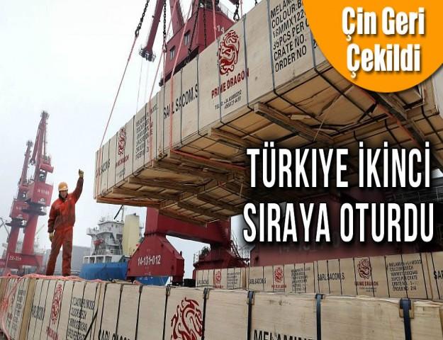 Çin Geri Çekildi, Türkiye İkinci Sıraya Oturdu