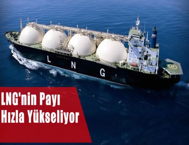 LNG'nin Payı Hızla Yükseliyor