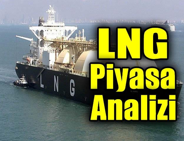 LNG'den piyasa Analizi